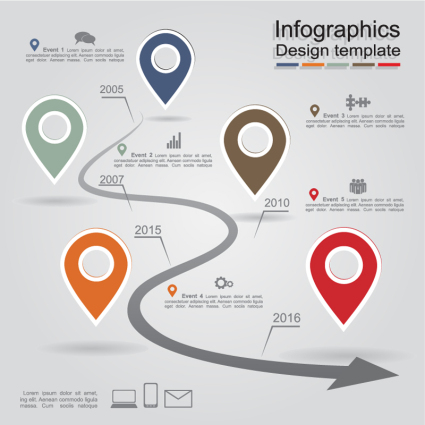 Creative landmark business information map